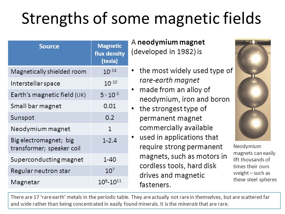 Strengths of some magnetic fields