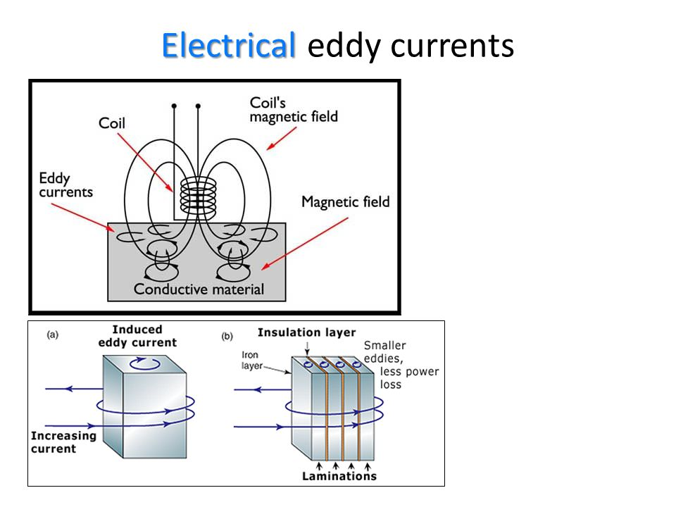 Electrical eddy currents