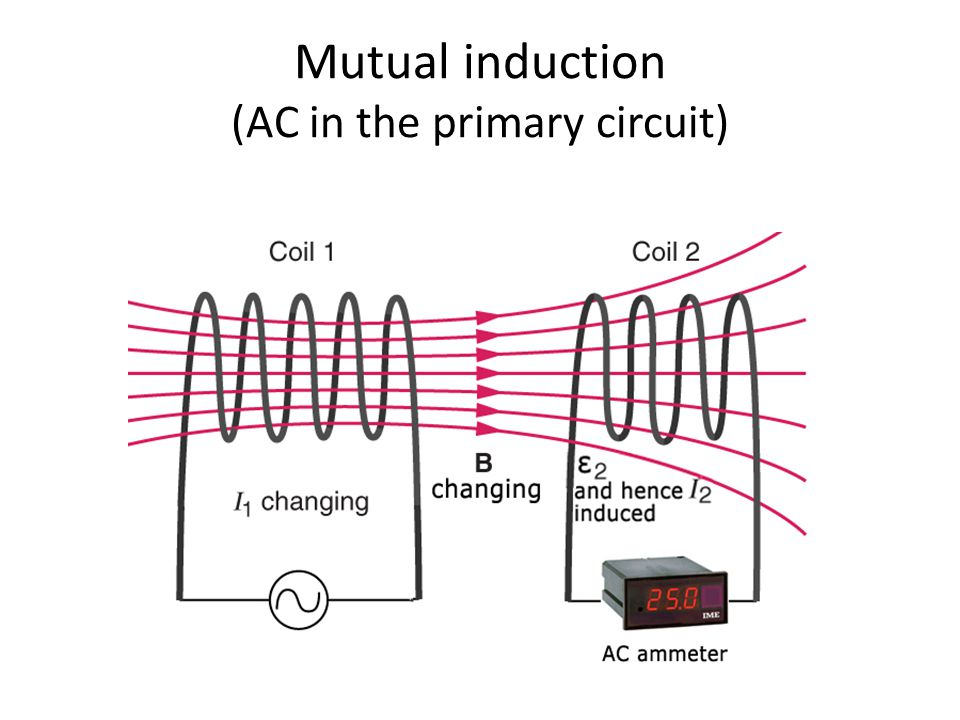 Mutual induction (AC in the primary circuit)