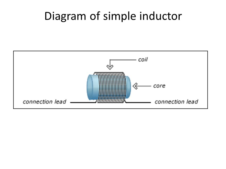 Diagram of simple inductor