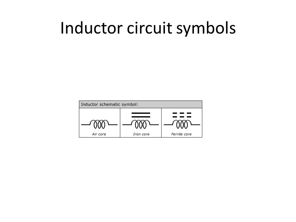 Inductor circuit symbols