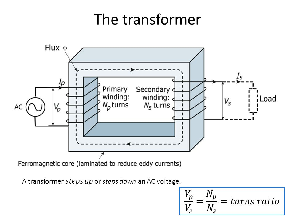 The transformer 𝑉 𝑝 𝑉 𝑠 = 𝑁 𝑝 𝑁 𝑠 =𝑡𝑢𝑟𝑛𝑠 𝑟𝑎𝑡𝑖𝑜