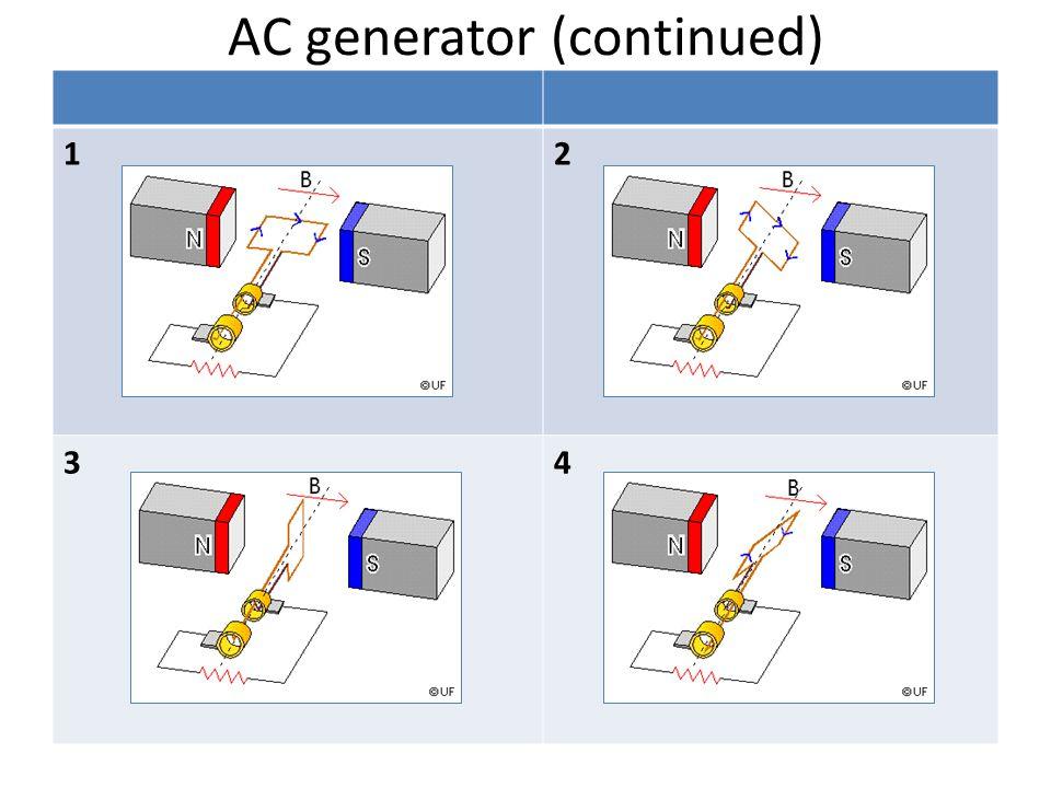 AC generator (continued)