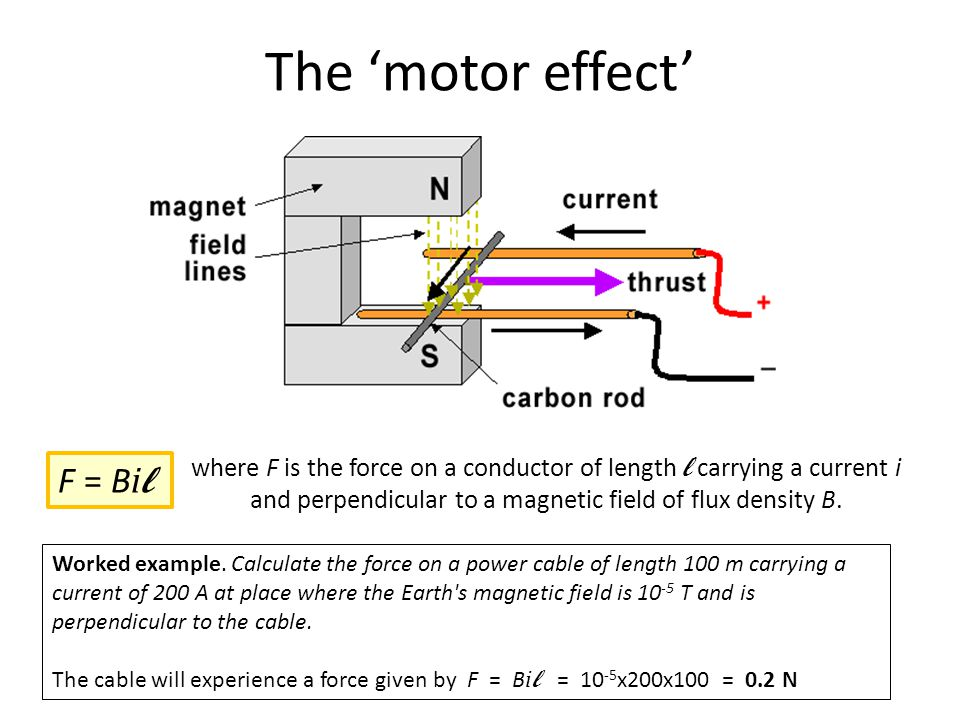 The 'motor effect' F = Bil