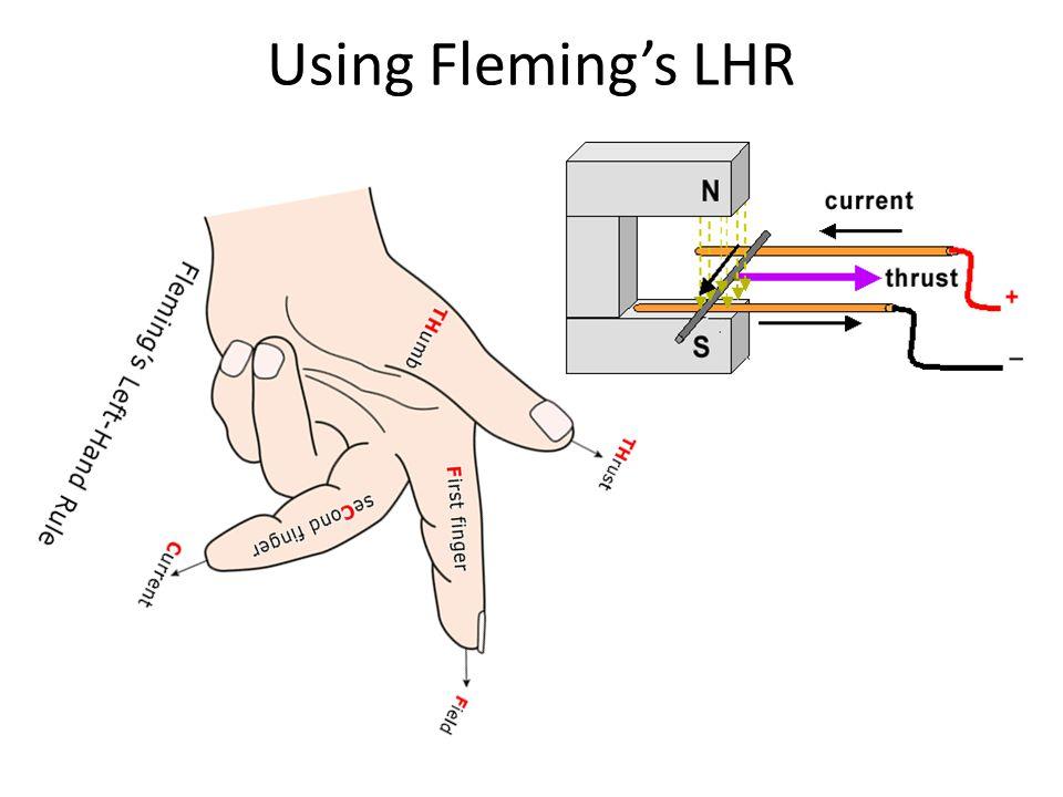 Using Fleming's LHR
