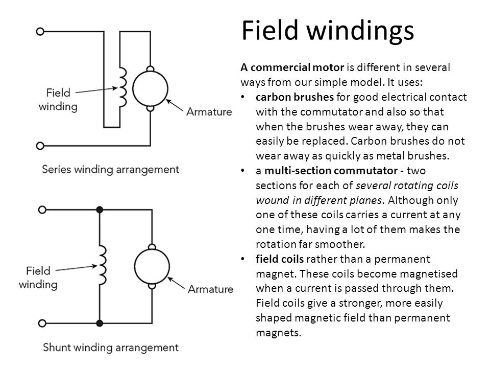 Field windings A commercial motor is different in several ways from our simple model. It uses: