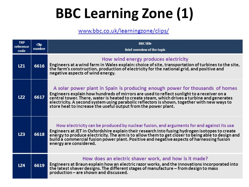 BBC Learning Zone (1) www.bbc.co.uk/learningzone/clips/