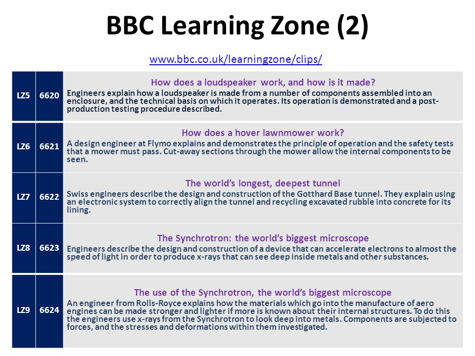 BBC Learning Zone (2) www.bbc.co.uk/learningzone/clips/