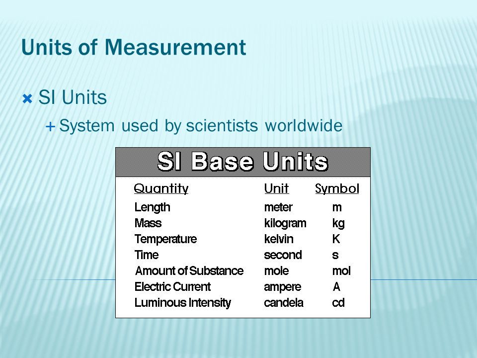 Units of Measurement SI Units System used by scientists worldwide