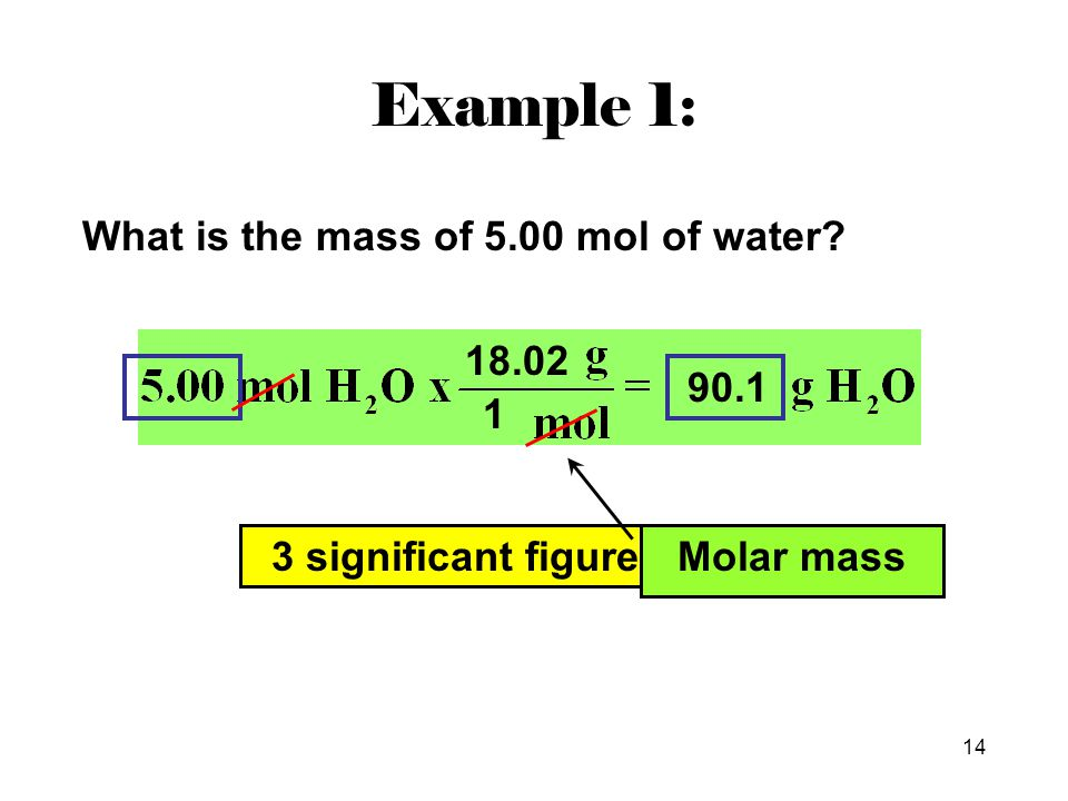 Example 1: What is the mass of 5.00 mol of water 18.02 90.1 1
