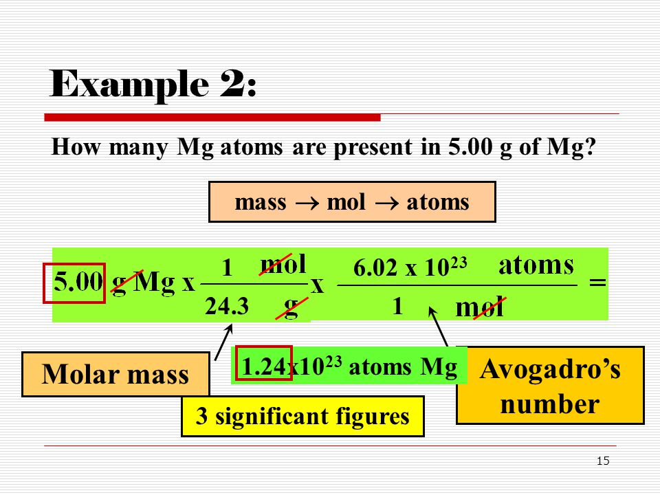 Example 2: Avogadro's number Molar mass