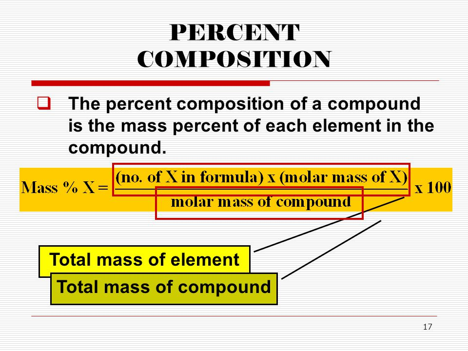PERCENT COMPOSITION The percent composition of a compound is the mass percent of each element in the compound.
