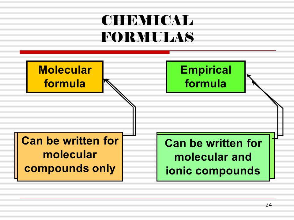 CHEMICAL FORMULAS Molecular formula Empirical formula