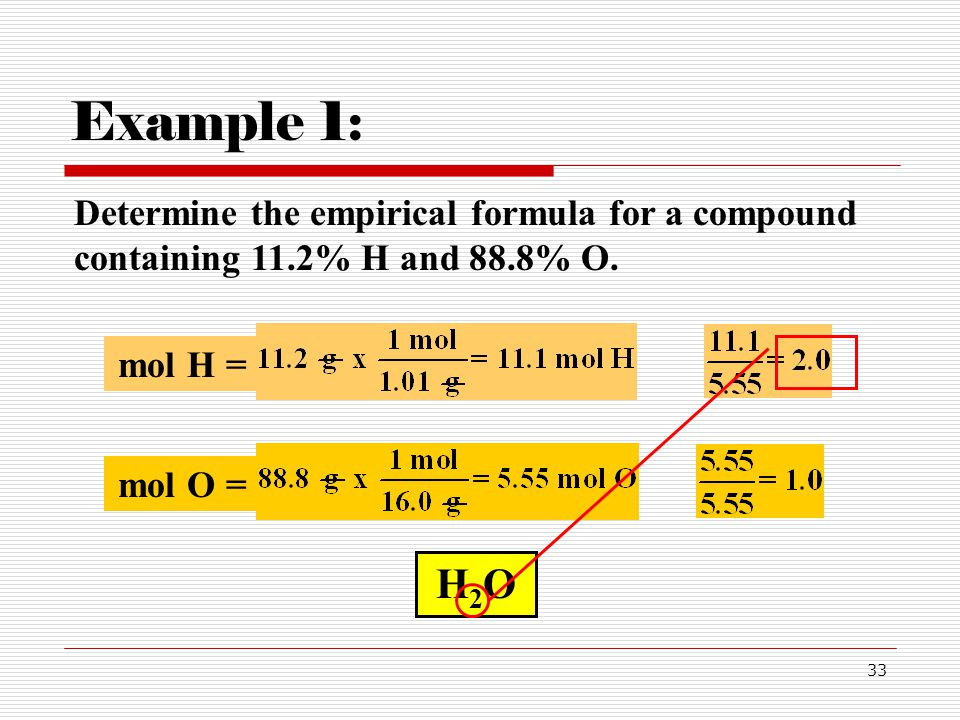 Example 1: Determine the empirical formula for a compound containing 11.2% H and 88.8% O. mol H = mol O =