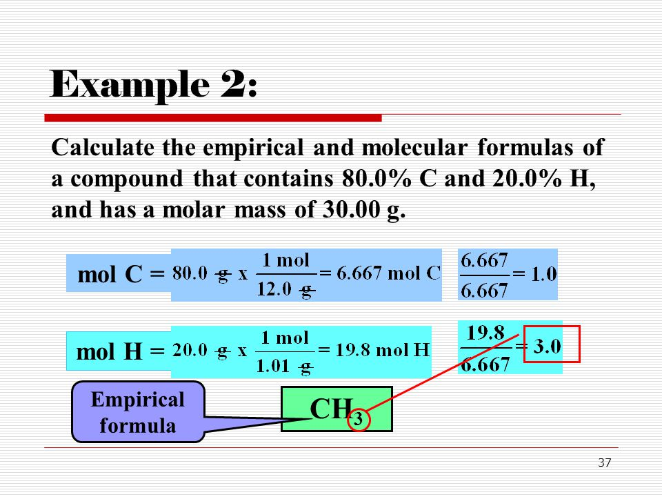 Example 2: Calculate the empirical and molecular formulas of a compound that contains 80.0% C and 20.0% H, and has a molar mass of 30.00 g.