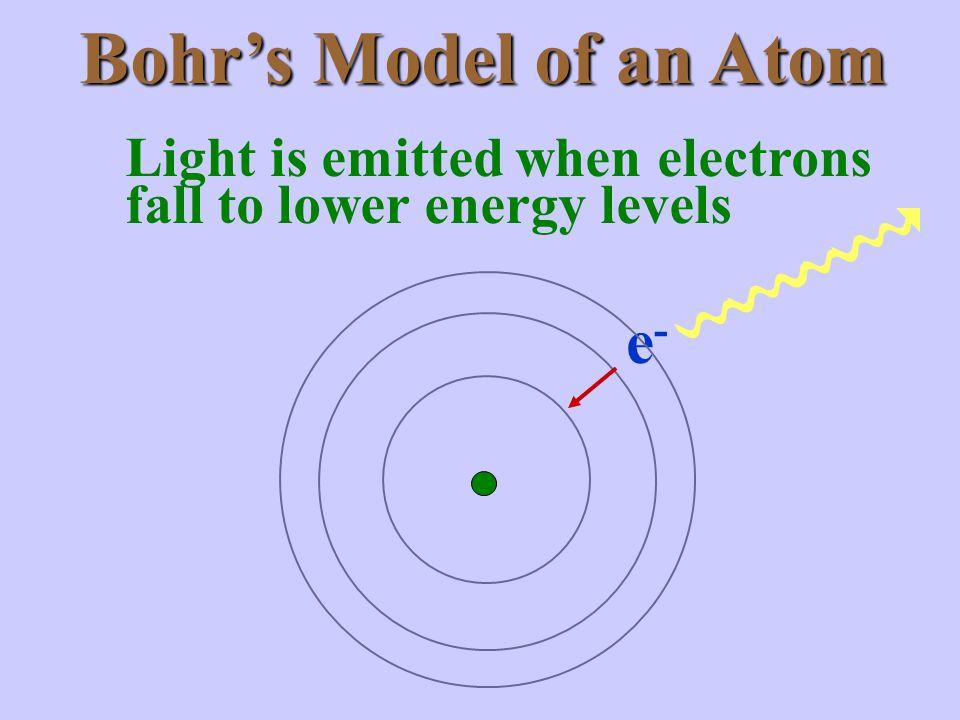 Bohr Model Vanadium 95774 Enews