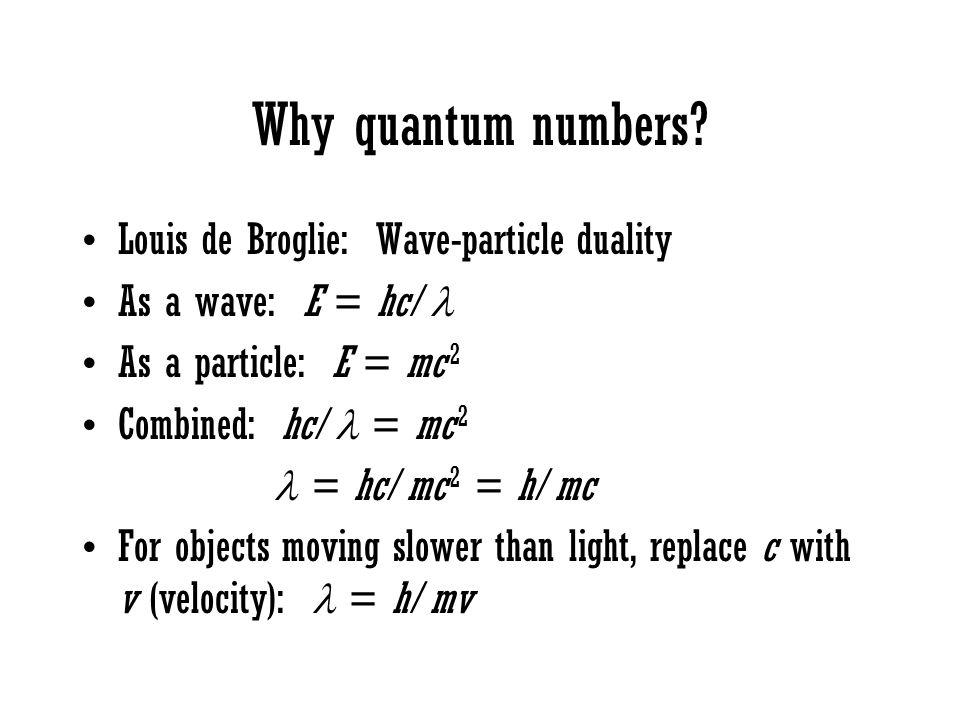 Why quantum numbers Louis de Broglie: Wave-particle duality
