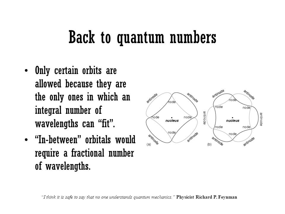 Back to quantum numbers