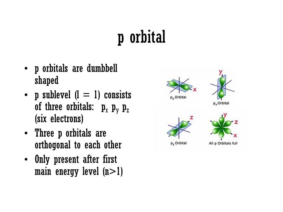 p orbital p orbitals are dumbbell shaped