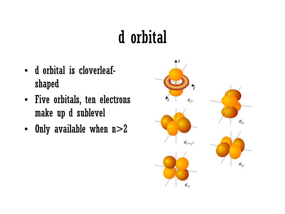 d orbital d orbital is cloverleaf-shaped