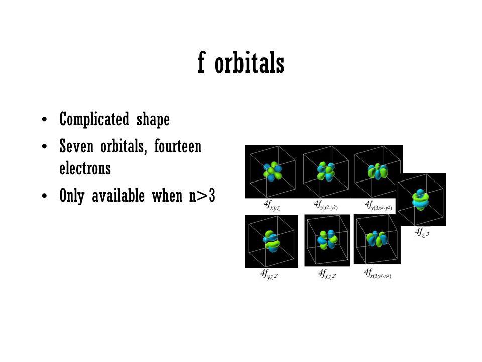 f orbitals Complicated shape Seven orbitals, fourteen electrons