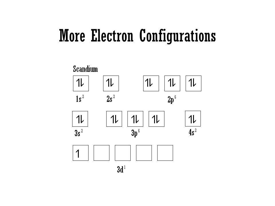 More Electron Configurations