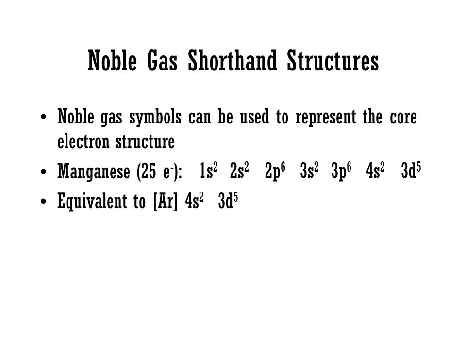 Noble Gas Shorthand Structures