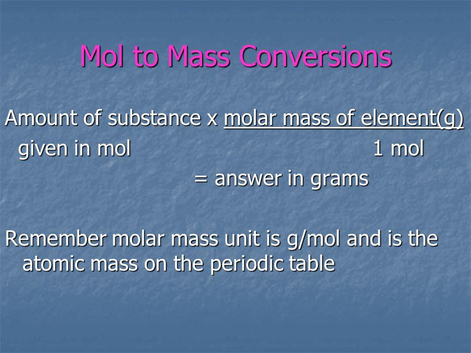 Mol to Mass Conversions