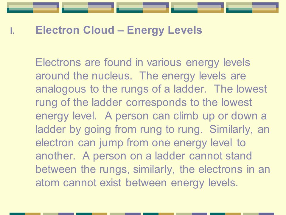 Electron Cloud – Energy Levels