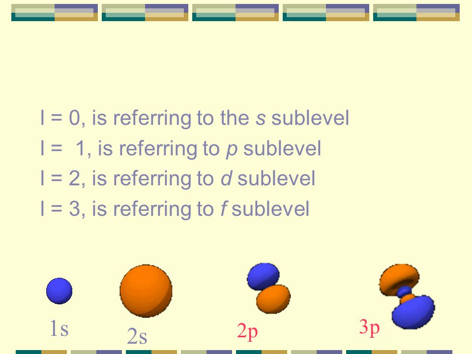 1s 2s l = 0, is referring to the s sublevel