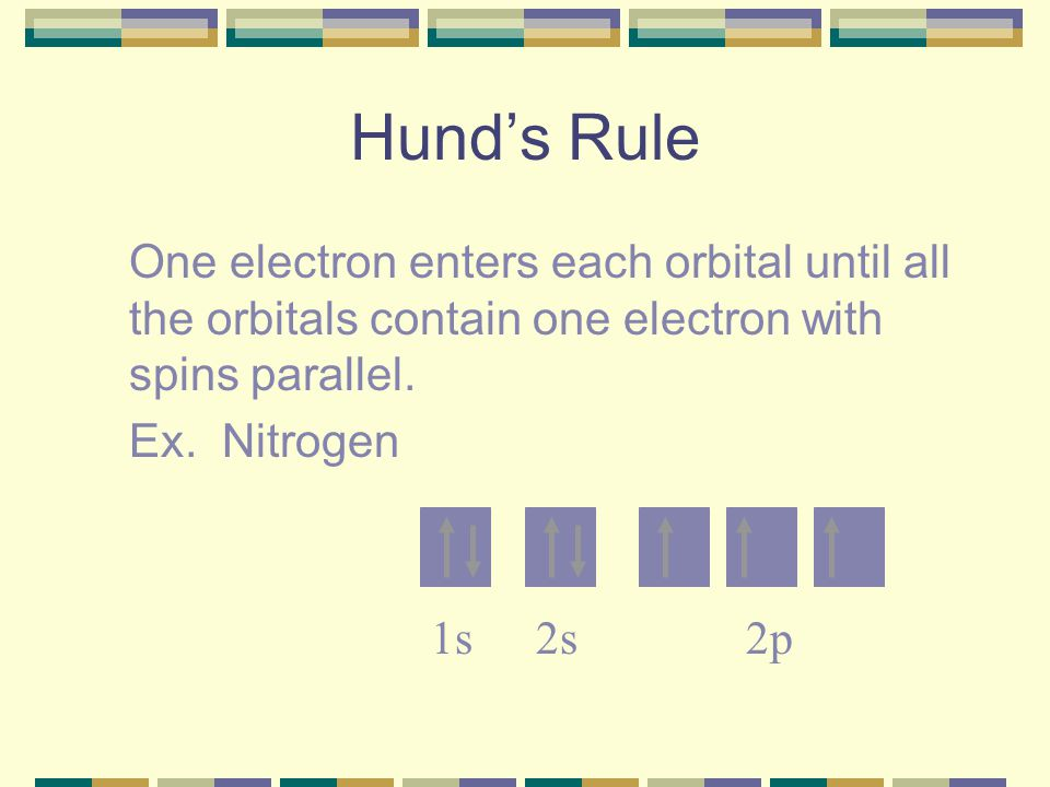 Hund's Rule One electron enters each orbital until all the orbitals contain one electron with spins parallel.