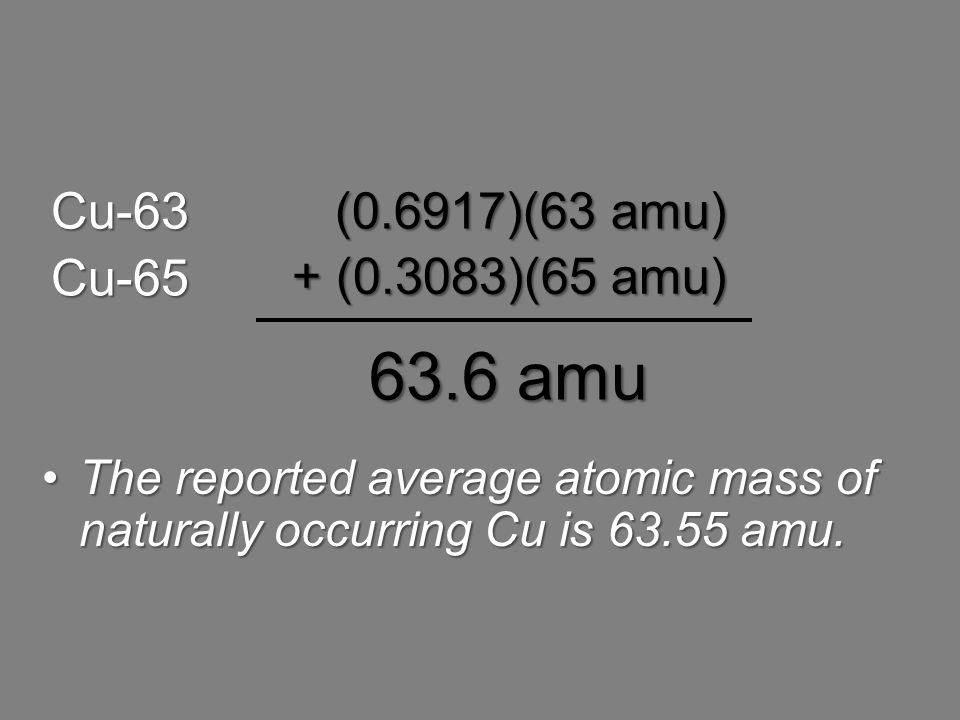 63.6 amu Cu-63 (0.6917)(63 amu) Cu-65 + (0.3083)(65 amu)