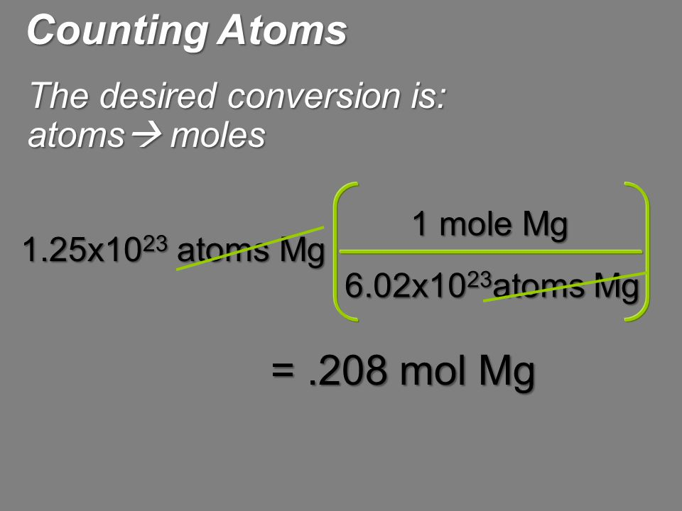 Counting Atoms = .208 mol Mg The desired conversion is: atoms moles