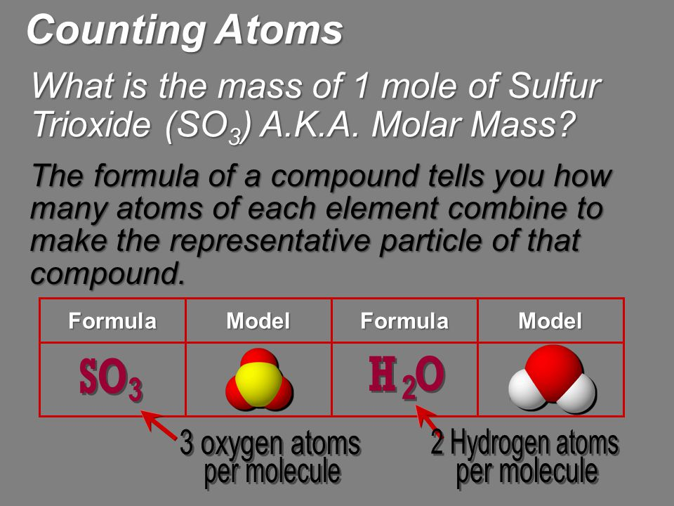 Counting Atoms What is the mass of 1 mole of Sulfur Trioxide (SO3) A.K.A. Molar Mass