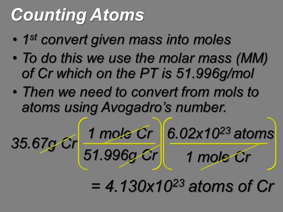 Counting Atoms = 4.130x1023 atoms of Cr 1 mole Cr 6.02x1023 atoms