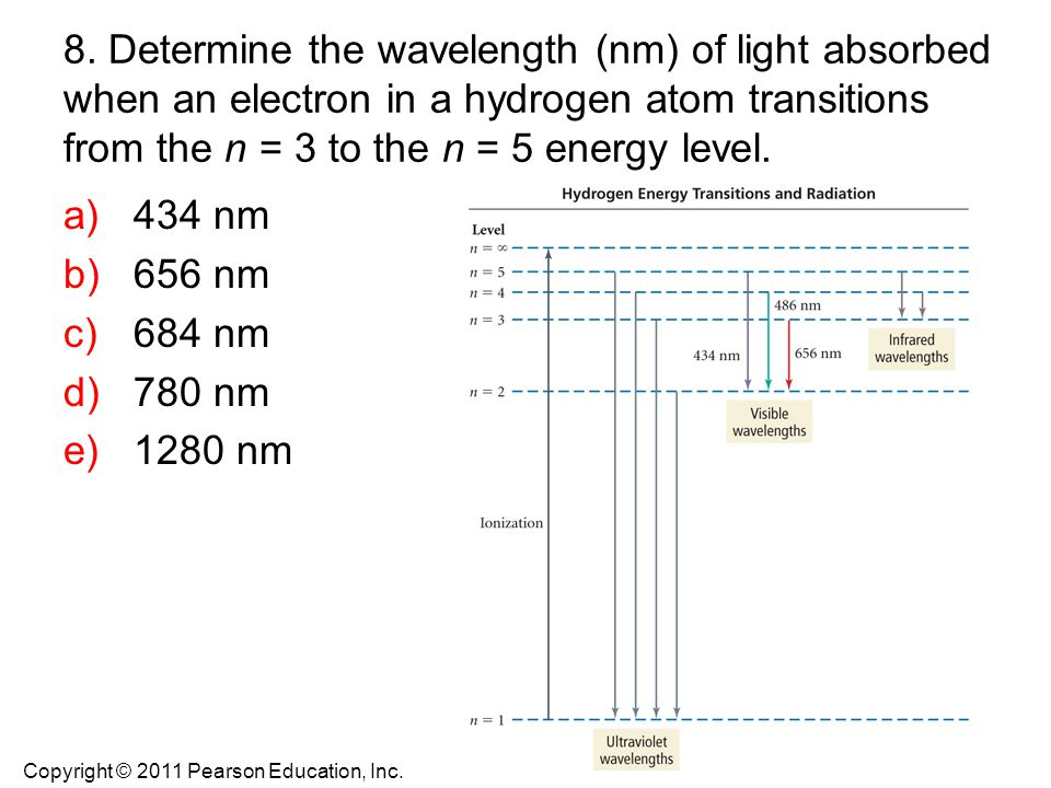 Electron energy and light answers 59 images unit 8 quiz bohr 39 electron energy and light answers featured chemistry answers socratic fandeluxe Choice Image