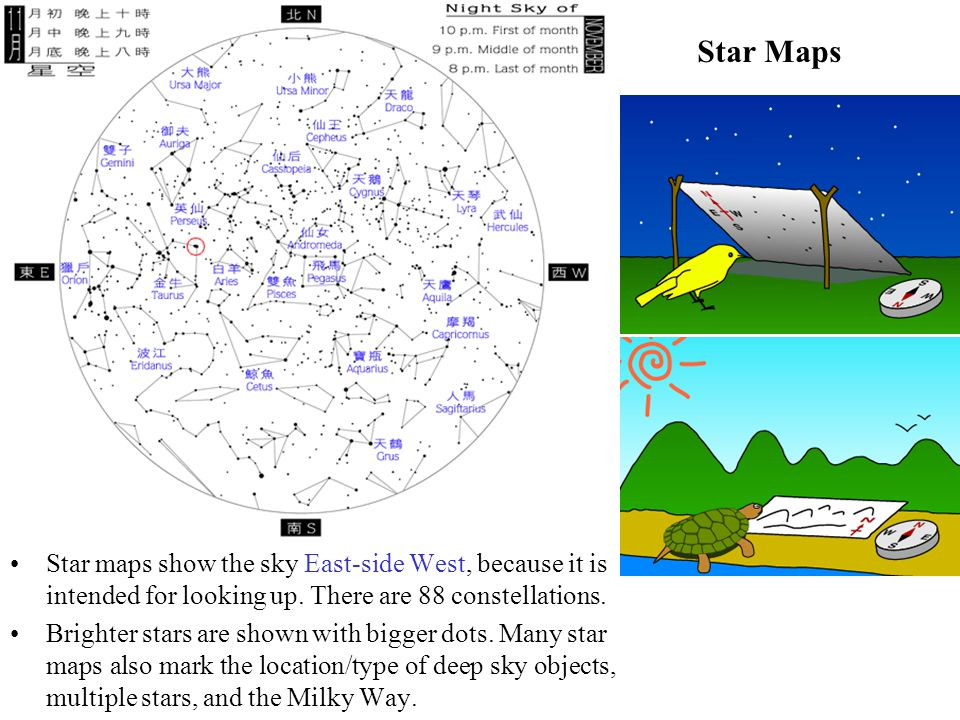Star Maps Star maps show the sky East-side West, because it is intended for looking up. There are 88 constellations.