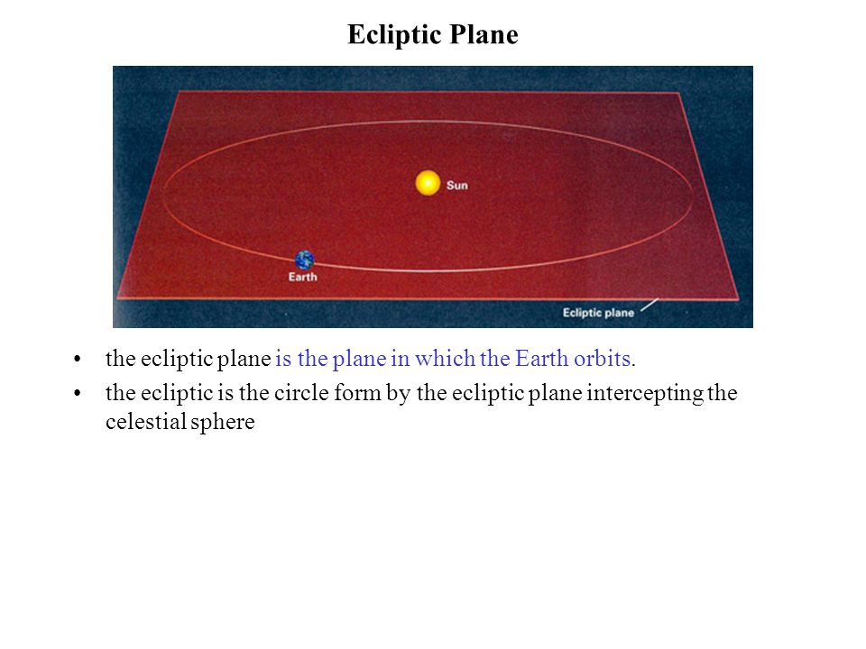 Ecliptic Plane the ecliptic plane is the plane in which the Earth orbits.