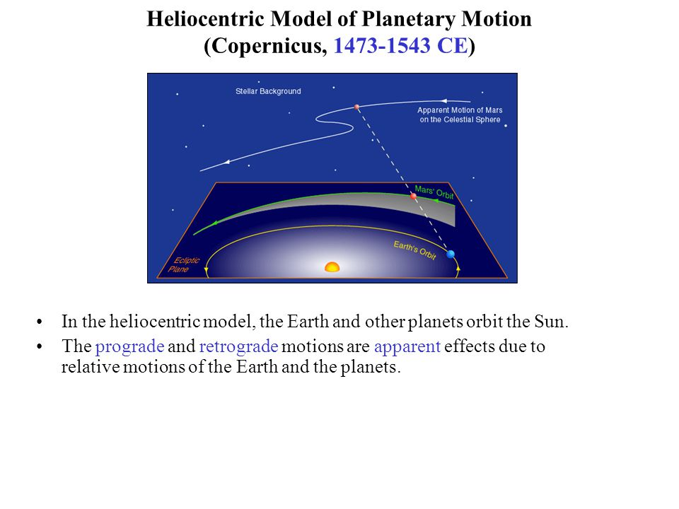 Heliocentric Model of Planetary Motion (Copernicus, 1473-1543 CE)