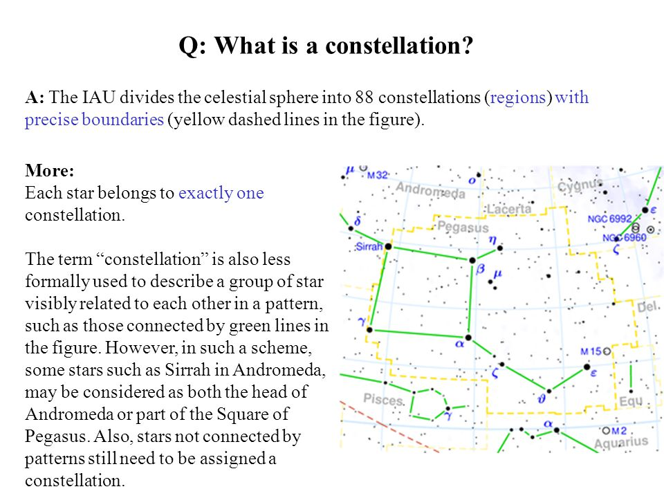 Q: What is a constellation