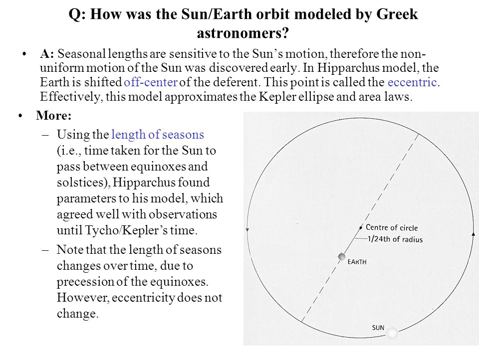 Q: How was the Sun/Earth orbit modeled by Greek astronomers