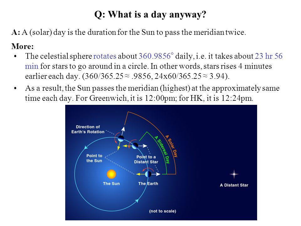 Q: What is a day anyway A: A (solar) day is the duration for the Sun to pass the meridian twice. More: