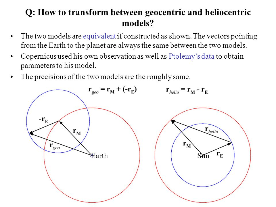 Q: How to transform between geocentric and heliocentric models