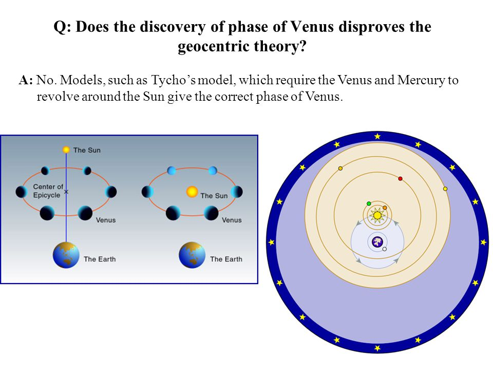 Q: Does the discovery of phase of Venus disproves the geocentric theory