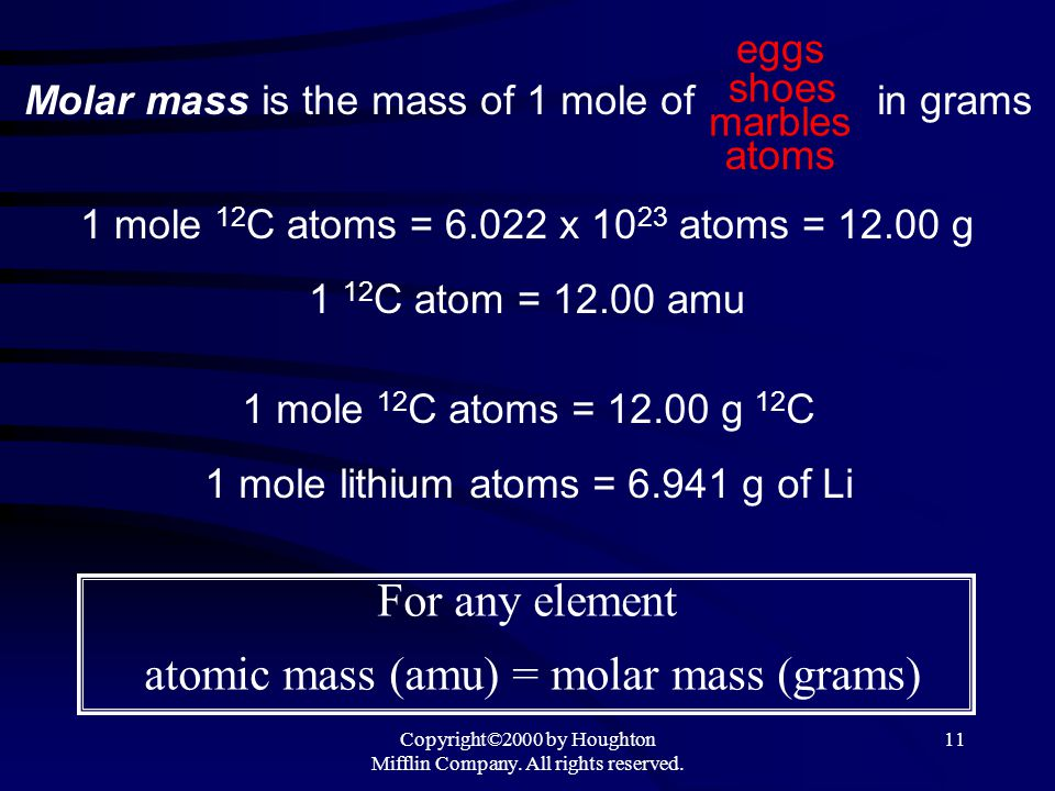 atomic mass (amu) = molar mass (grams)