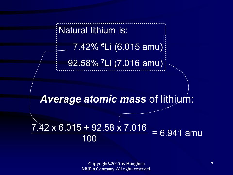 Average atomic mass of lithium: