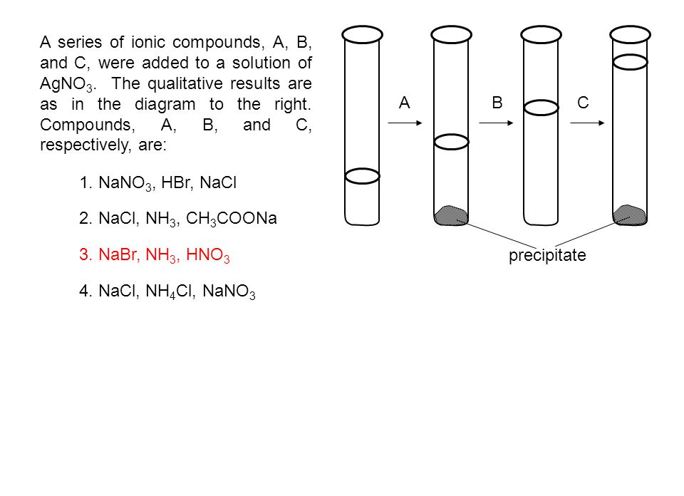 A series of ionic compounds, A, B, and C, were added to a solution of AgNO3. The qualitative results are as in the diagram to the right. Compounds, A, B, and C, respectively, are: