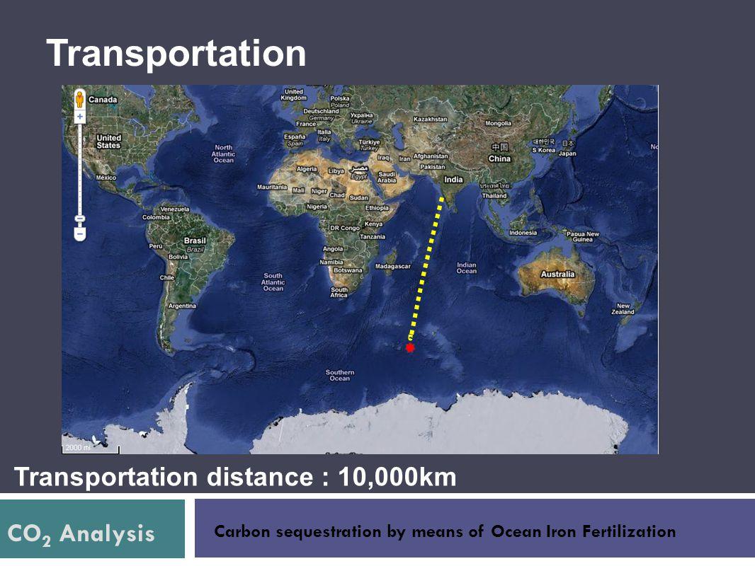 Transportation Transportation distance : 10,000km CO2 Analysis