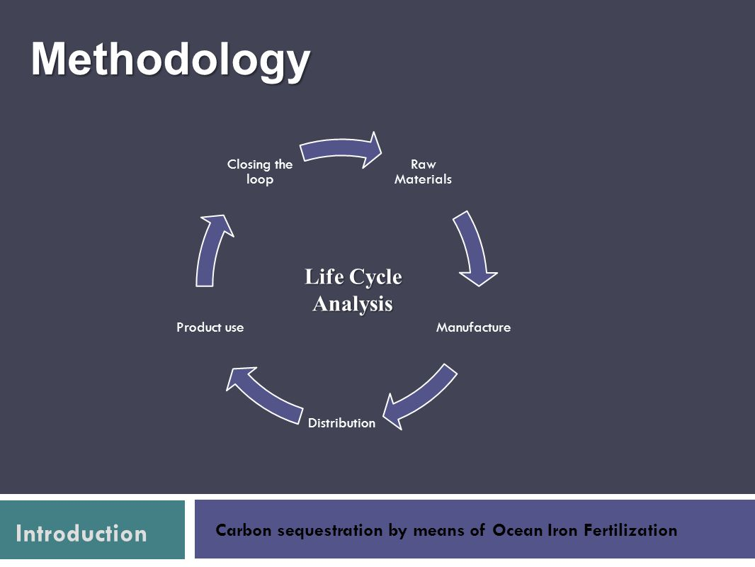 Methodology Introduction Life Cycle Analysis