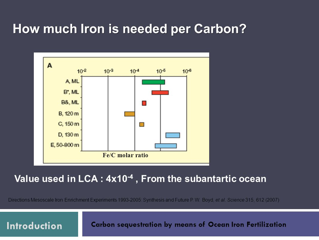 How much Iron is needed per Carbon